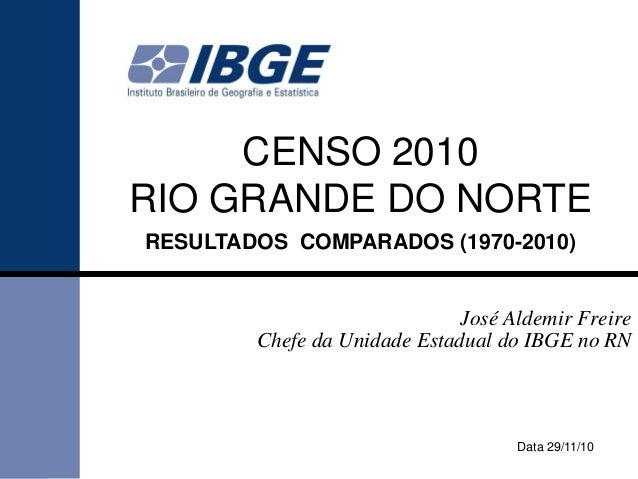 CENSO 2010 RIO GRANDE DO NORTE RESULTADOS COMPARADOS (1970-2010) Data 29/11/10 José Aldemir Freire Chefe da Unidade Estadu...