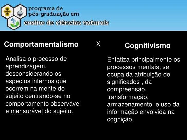Comportamentalismo<br />X<br />Cognitivismo<br />Analisa o processo de aprendizagem, desconsiderando os aspectos internos ...