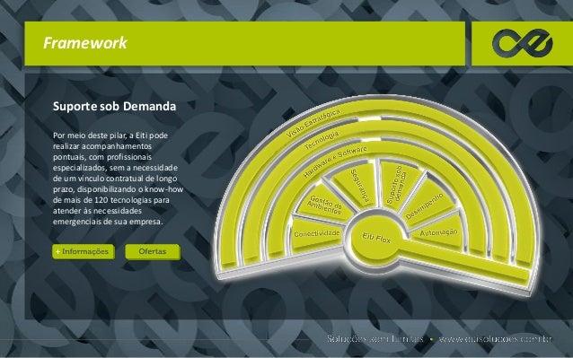 Framework A Solução Eiti Flex é o seu pacote de horas de uso flexível, conectando a sua empresa a todas as especialidades ...