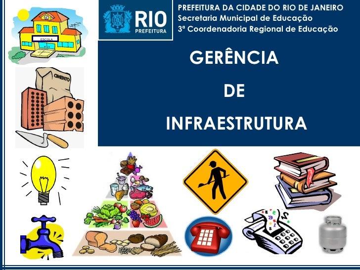 PREFEITURA DA CIDADE DO RIO DE JANEIRO          Secretaria Municipal de Educação          3ª Coordenadoria Regional de Edu...