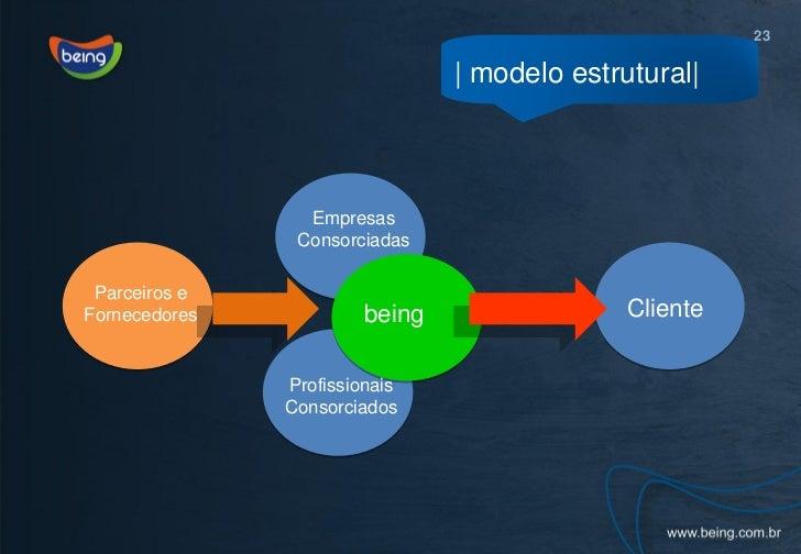 23                                  modelo estrutural                  Empresas                Consorciadas Parceiros eFor...