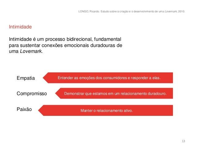 LONGO, Ricardo. Estudo sobre a criação e o desenvolvimento de uma Lovemark, 2010.IntimidadeIntimidade é um processo bidire...