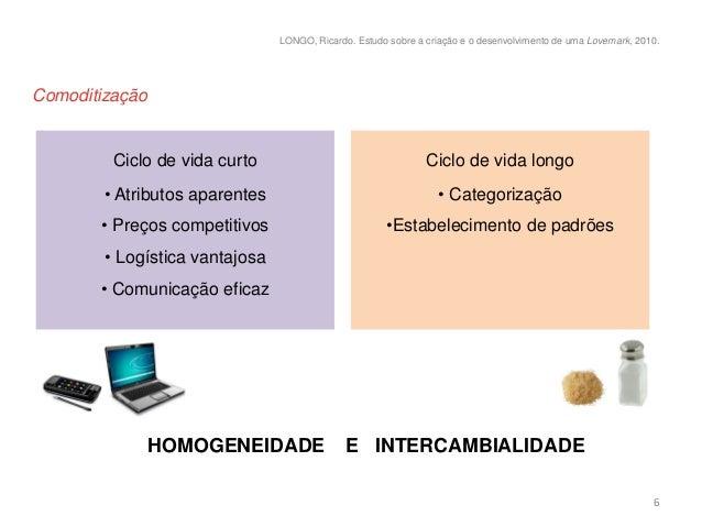 LONGO, Ricardo. Estudo sobre a criação e o desenvolvimento de uma Lovemark, 2010.Comoditização         Ciclo de vida curto...