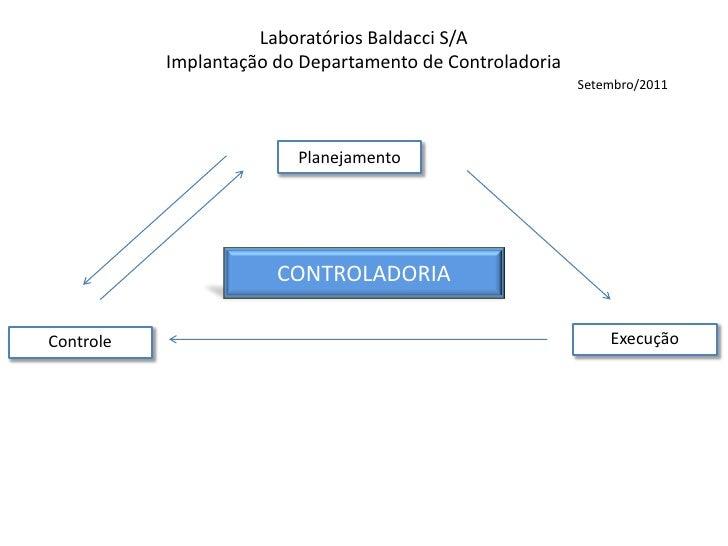 Laboratórios Baldacci S/AImplantação do Departamento de Controladoria<br />Setembro/2011<br />Planejamento<br />CONTROLADO...