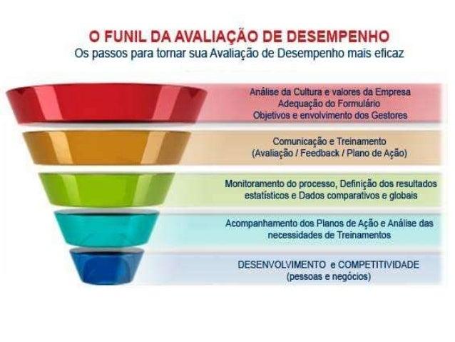Apresentação Da Atps De Recursos Humanos Paulo Rogério De