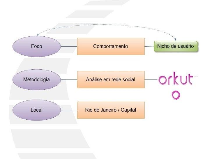 Exemplo de interação em tópico relacionado a troca de contatos