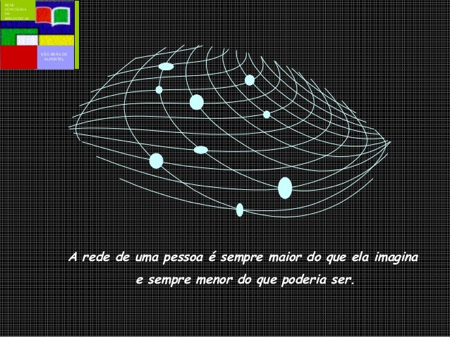 A rede de uma pessoa é sempre maior do que ela imagina e sempre menor do que poderia ser. SÃO BRÁS DE ALPORTEL REDE CONCEL...