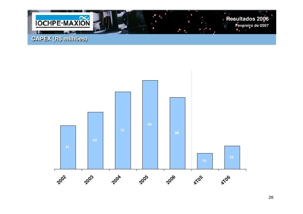 Resultados 2006                                                                   Fevereiro de 2007   CAPEX (R$ milhões)  ...