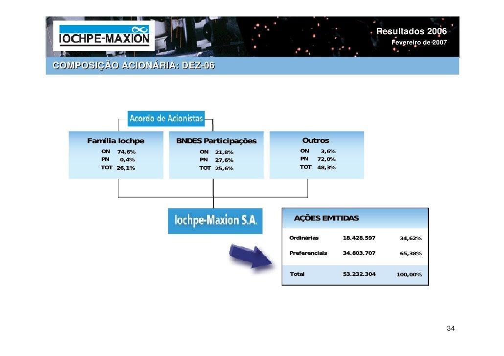 Resultados 2006                                                                             Fevereiro de 2007   COMPOSIÇÃO...