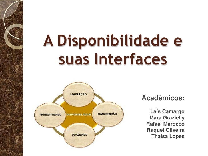 A Disponibilidade e  suas Interfaces             Acadêmicos:               Laís Camargo               Mara Grazielly      ...