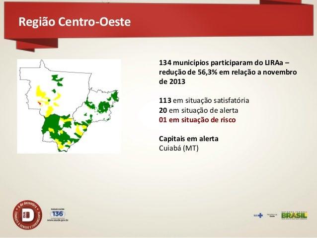 Região Centro-Oeste  Armaz. Água  Depósito  Domiciliar  Lixo  21,3  29,4  49,3  36,8  30,6  32,7  Novembro 2013  Novembro ...
