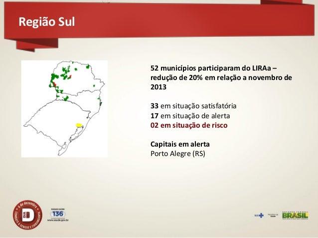 Região Sul  Depósitos Predominantes  47,3% em lixo  Armaz. Água  Depósito  Domiciliar  Lixo  13  59,4  27,7  16  36,7  47...