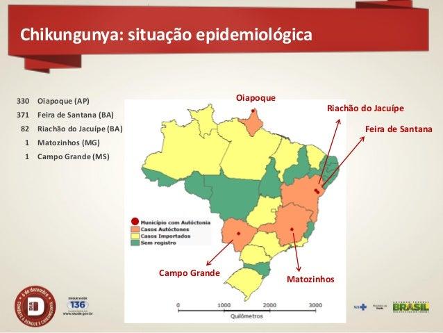 Chikungunya: situação em Feira de Santana  Casos suspeitos por faixa etária