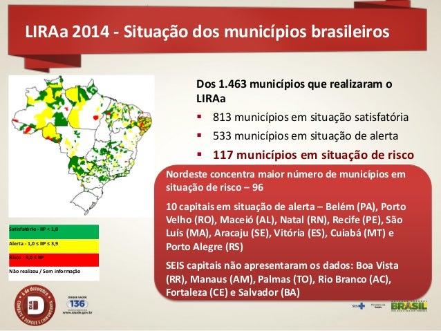 Região Norte  124 municípios participaram do LIRAa – aumento de 1,7% em relação a novembro de 2013 55 em situação satisfat...