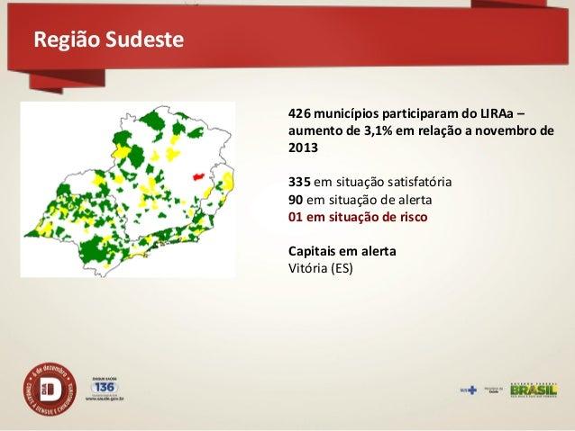 Região Sudeste  Armaz. Água  Depósito  Domiciliar  Lixo  25,1  49,4  25,5  28,6  55,1  16,2  Novembro 2013  Novembro 2014 ...