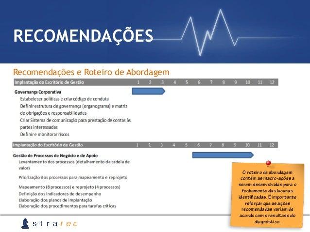 Recomendações e Roteiro de Abordagem RECOMENDAÇÕES O roteiro de abordagem contém as macro-ações a serem desenvolvidas para...