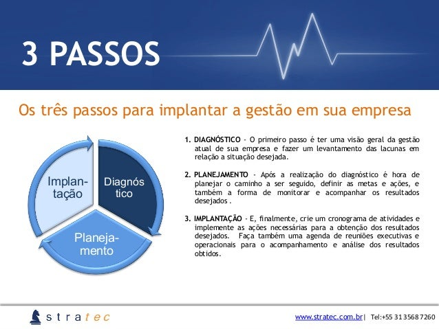 Os três passos para implantar a gestão em sua empresa www.stratec.com.br  Tel:+55  31  3568  7260 3 PASSOS 1. DIAGN...