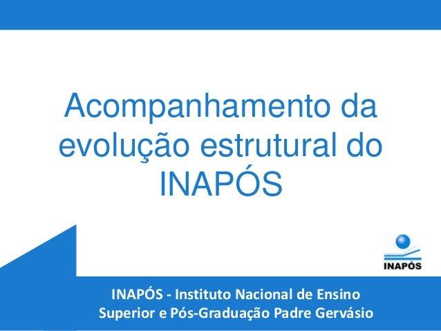 Acompanhamento da evolução estrutural do INAPÓS  INAPÓS - Instituto Nacional de Ensino Superior e Pós-Graduação Padre Gerv...