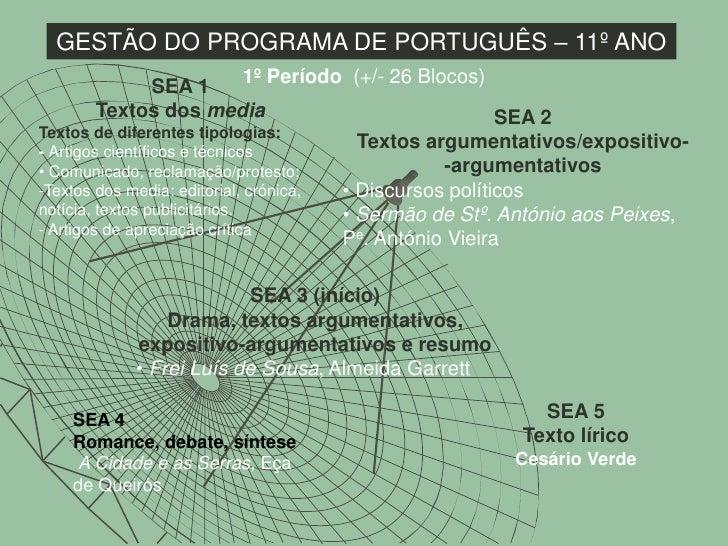 GESTÃO DO PROGRAMA DE PORTUGUÊS – 11º ANO                               1º Período (+/- 26 Blocos)                  SEA 1 ...