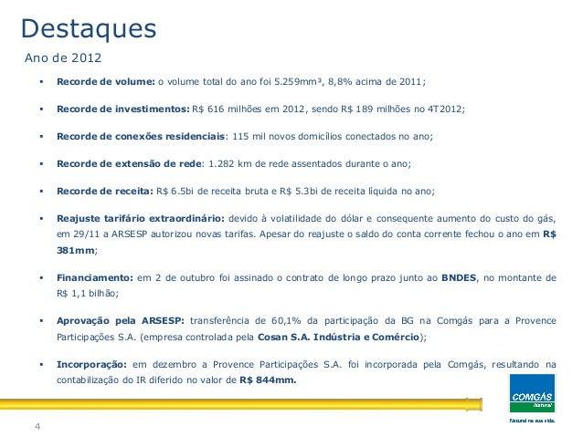 4Destaques Recorde de volume: o volume total do ano foi 5.259mm³, 8,8% acima de 2011; Recorde de investimentos: R$ 616 m...