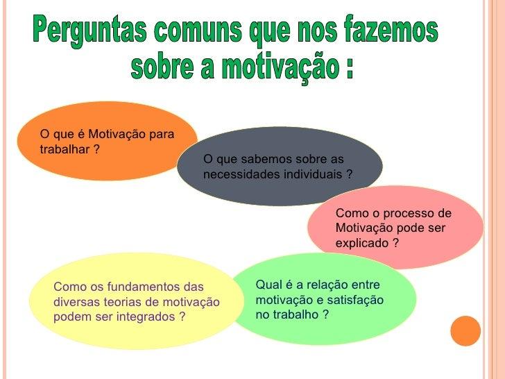 Apresentação Do Tema Motivação Da Equipe