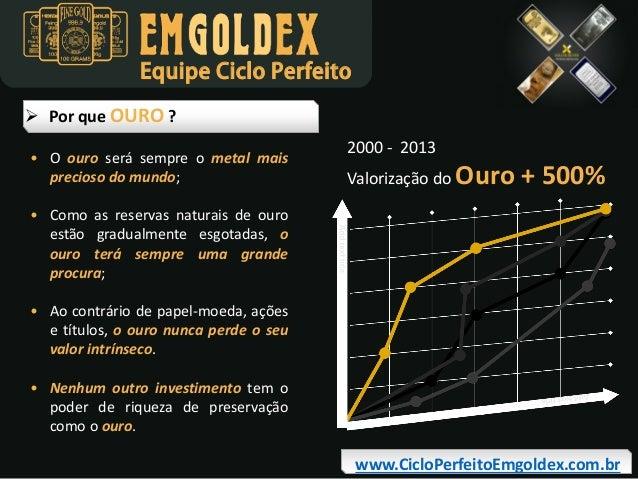Equipe Ciclo Perfeito  Por que OURO ? • O ouro será sempre o metal mais precioso do mundo;  2000 - 2013  Valorização do O...