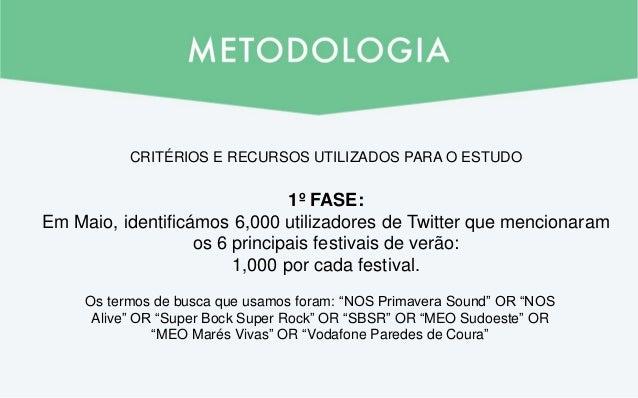 CRITÉRIOS E RECURSOS UTILIZADOS PARA O ESTUDO 1º FASE: Em Maio, identificámos 6,000 utilizadores de Twitter que mencionara...