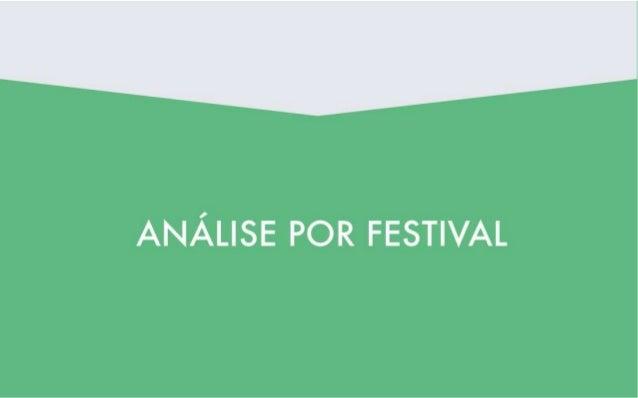 Os lisboetas marcam a sua presença nas menções a este festival, apesar de situado na cidade Invicta. A recolha de dados, r...