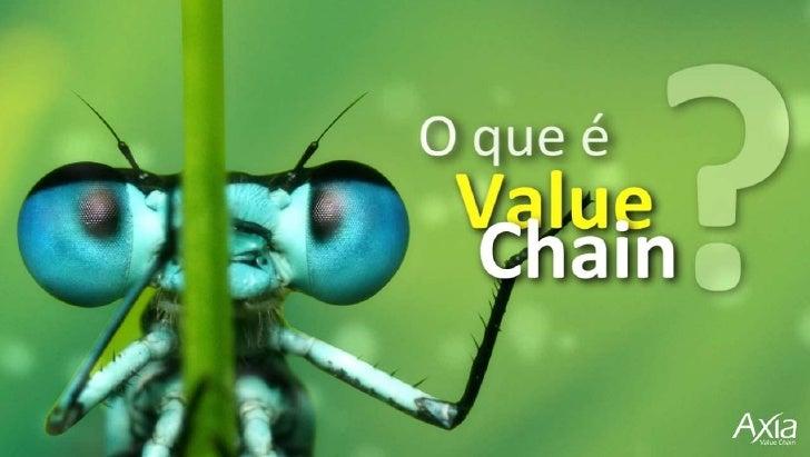 O que é Value Chain?
