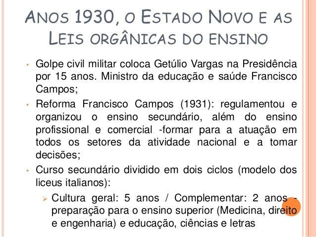 ANOS 1930, O ESTADO NOVO E AS  LEIS ORGÂNICAS DO ENSINO  • A Reforma Francisco Campos estabeleceu como  ensino pós-primári...