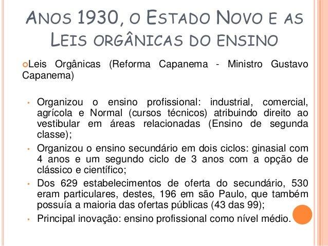 DO FIM DA DITADURA VARGAS À  DITADURA CIVIL MILITAR: DOS  ANOS 1950 A 1980  • Grande expansão do Ensino Médio;  • Equivalê...