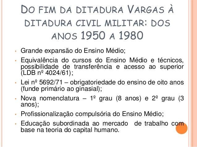 DO FIM DA DITADURA VARGAS À  DITADURA CIVIL MILITAR: DOS  ANOS 1950 A 1980  Consequências da profissionalização compulsór...