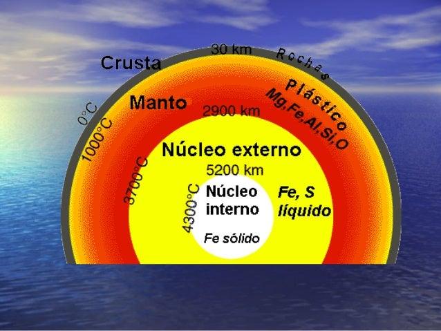 A figura representa o ajuste, atual, da linha de costa do continente da América do Sul com o continente de África. Com a c...