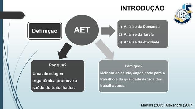 AET Por que? Uma abordagem ergonômica promove a saúde do trabalhador. 1) Análise da Demanda 2) Análise da Tarefa 3) Anális...