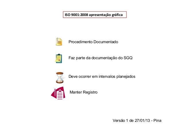 ISO 9001:2008 apresentação gráfica Procedimento Documentado Faz parte da documentação do SGQ Deve ocorrer em intervalos pl...