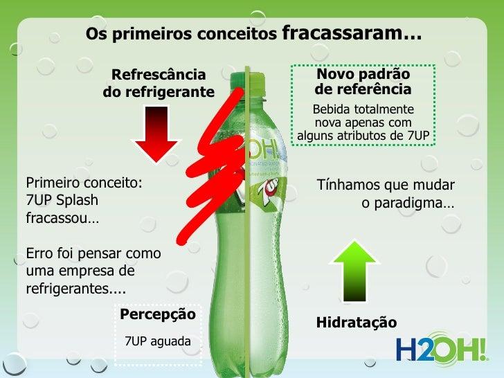 Os primeiros conceitos fracassaram…            Refrescância         Novo padrão           do refrigerante       de referên...