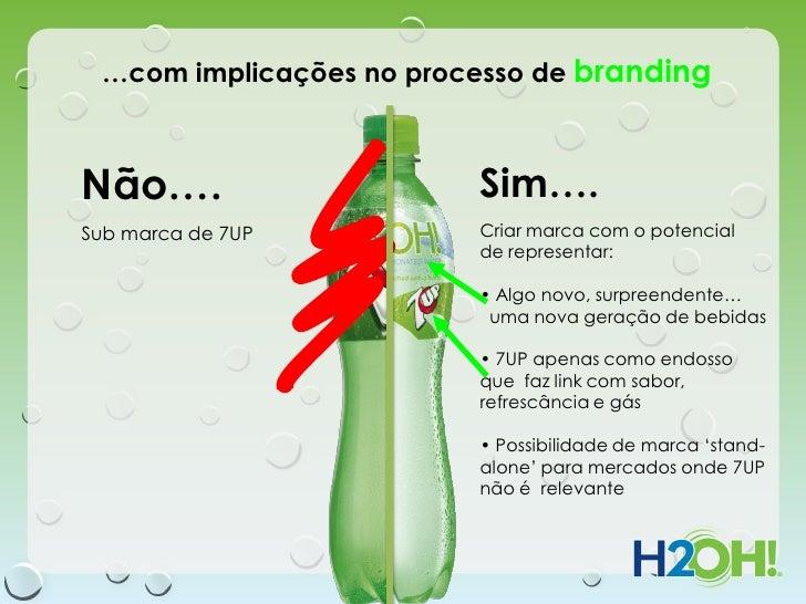 …com implicações no processo de brandingNão….                    Sim….Sub marca de 7UP         Criar marca com o potencial...