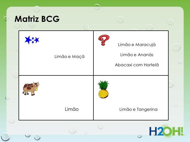 Matriz BCG                        Limão e Maracujá        Limão e Maçã     Limão e Ananás                       Abacaxi co...