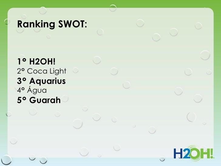Ranking SWOT:1° H2OH!2° Coca Light3° Aquarius4° Água5° Guarah