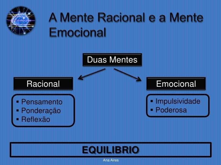 Duas Mentes  Racional                     Emocional Pensamento                   Impulsividade Ponderação              ...