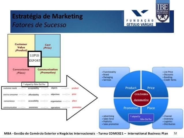 Proyoung international business plan