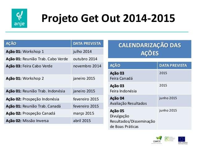 Projeto Get Out 2014-2015  AÇÃO  DATA PREVISTA  Ação 01: Workshop 1  julho 2014  Ação 01: Reunião Trab. Cabo Verde  outubr...