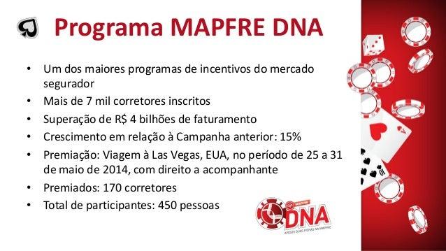 Viagem de Premiação - Campanha de Incentivos DNA - Las Vegas (EUA) Slide 2