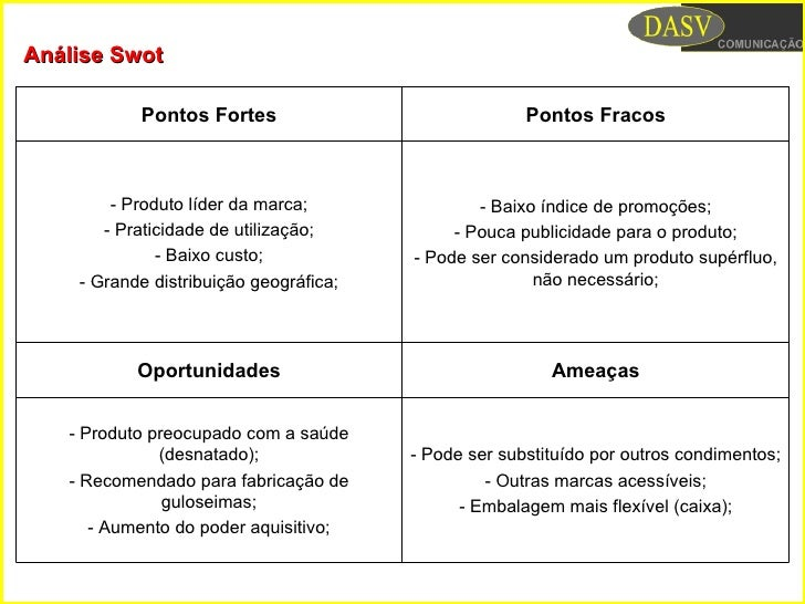 nestle swot chocolate Figure 12: swot analysis of nestlé   figure 21: us chocolate market share    of nestlé = swot kit kat marketing mix in the selected countries (4p's.