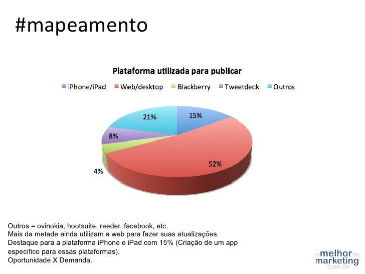 #mapeamento Outros = ovinokia, hootsuite, reeder, facebook, etc.Mais da metade ainda utilizam a web para fazer suas atua...