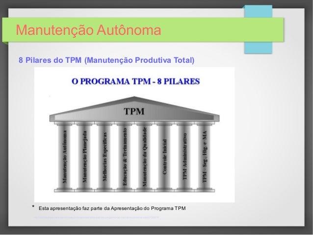 Apresentação Manutenção Autônoma - Jishu Hozen Slide 2