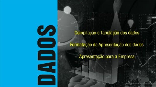 Entrega e apresentação do projeto Novas Pesquisas - Imersão Clientes / Colaboradores / Diretoria Compilação de dados e For...