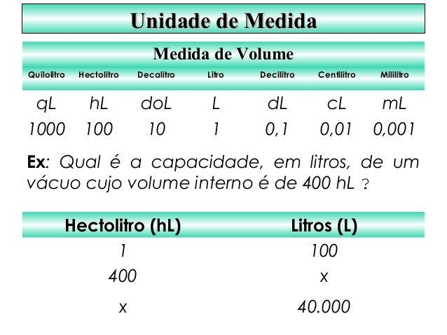 Unidade de Medidas, Regras de Arredondamento e Estatística