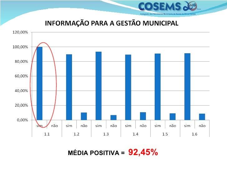 MÉDIA POSITIVA =  92,45%