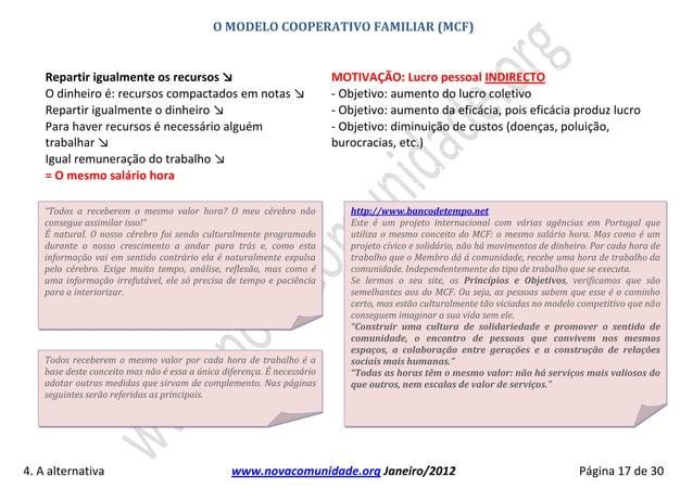 O MODELO COOPERATIVO FAMILIAR (MCF)    Repartir igualmente os recursos ↘                                  MOTIVAÇÃO: Lucro...